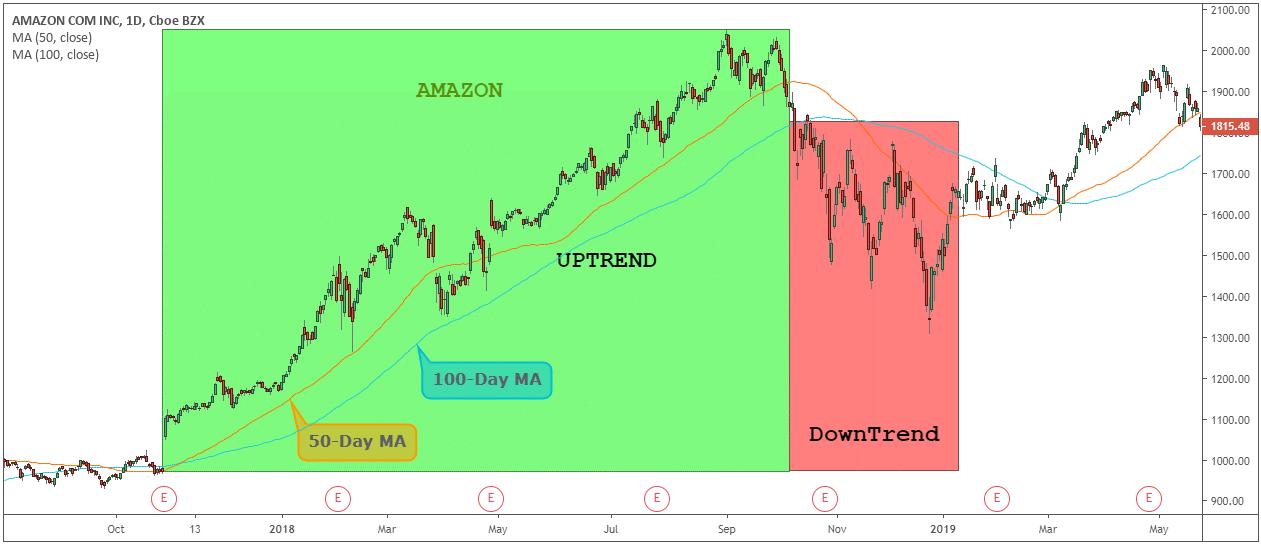 CTA-trend-filtering-trading-process