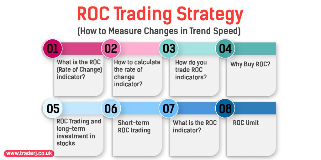 roc-trading-strategy