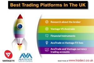 best-uk-trading-platforms
